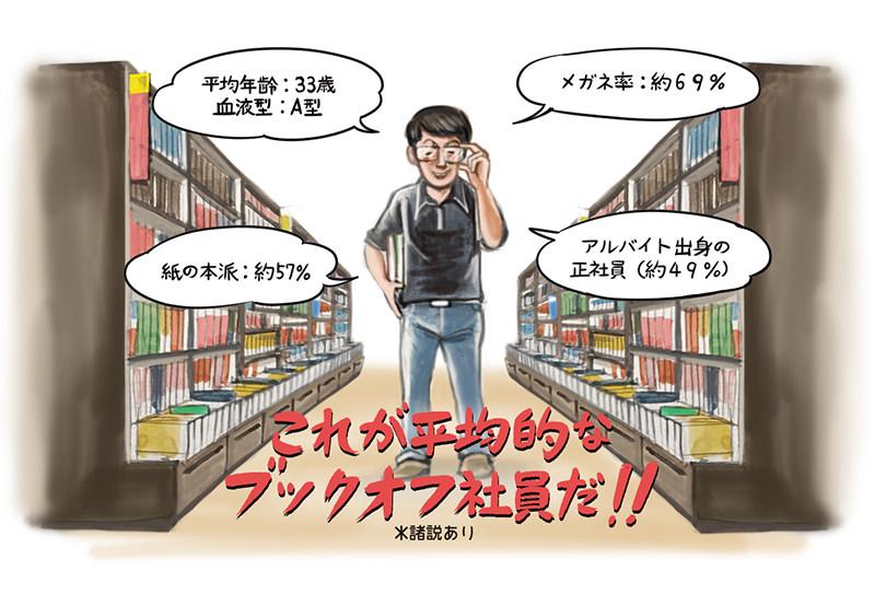 平均的なブックオフ店員